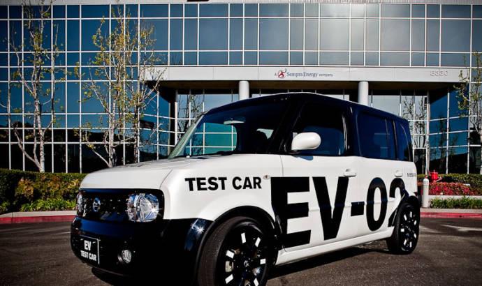 Renault-Nissan Zero Emission Vehicle Partnership