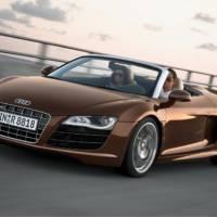 Audi R8 Spyder price for UK