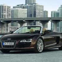 Audi R8 Spyder 5.2 FSI quattro Price