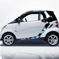 Smart Fortwo Styling Accessories
