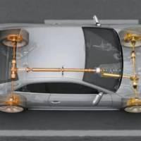 Audi quattro principle explained
