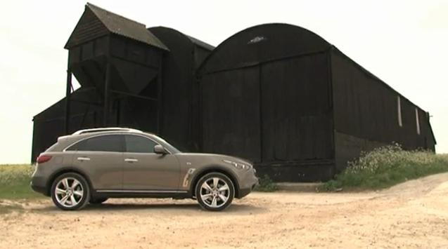 Infiniti FX50S review video