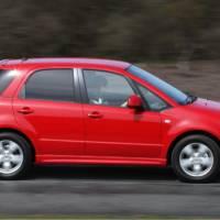 Suzuki SX4 Aerio price