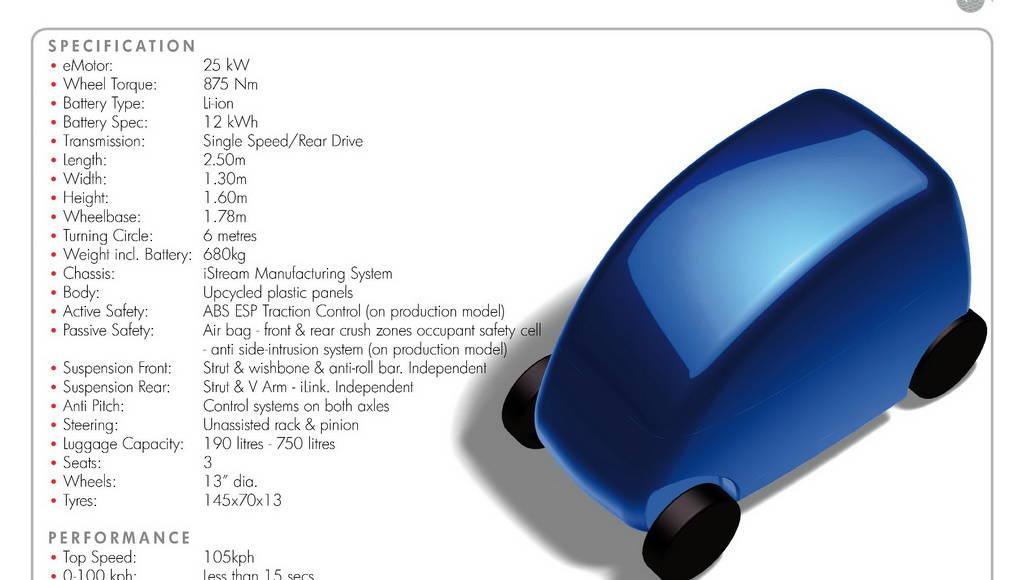 T.27 Electric City Car Specs