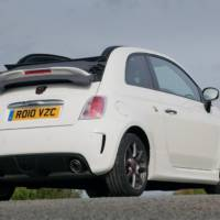 Abarth 500C price