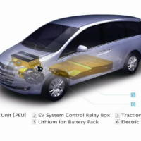 Luxgen7 MPV EV+