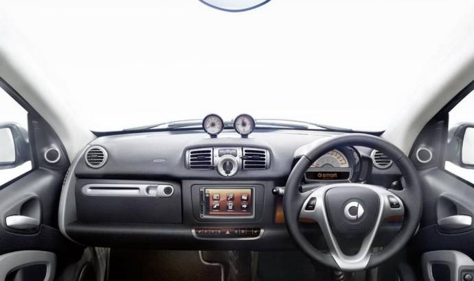 2011 Smart Fortwo price