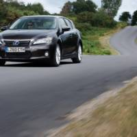 Lexus CT 200h price