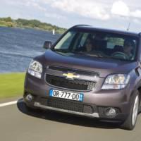 Chevrolet Orlando price