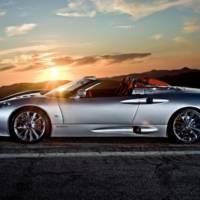 Spiker Sells Sportscar Business