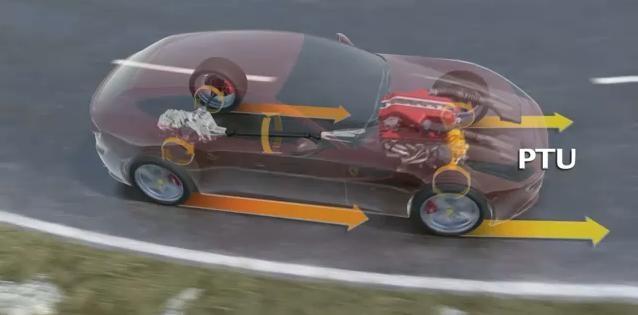 Video: Ferrari FF 4WD System