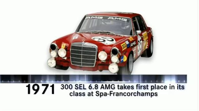 Video: History of AMG
