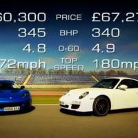 Video: Porsche 911 Carrera S vs Lotus Evora S