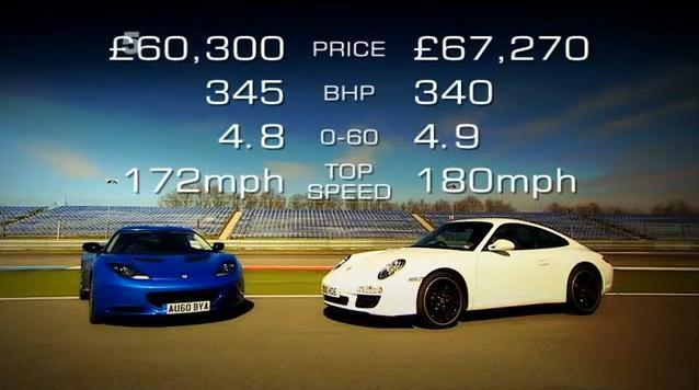Video: Porsche 911 Carrera S vs Lotus Evora S
