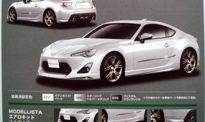 Toyota FT-86 Production Version Leaked