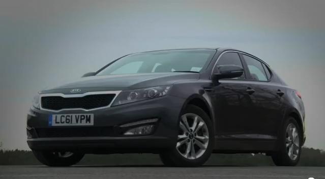 Short Review: 2012 Kia Optima