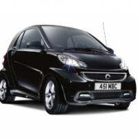 Smart Fortwo Edition 21 gets official in the UK for 9575 pounds