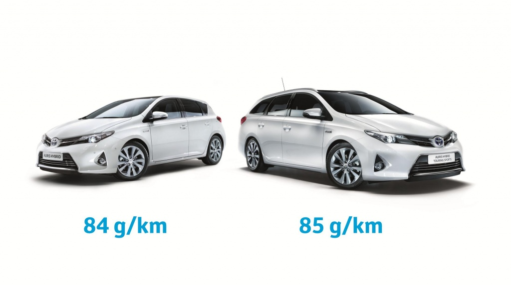 Toyota Auris Hybrid available with 84 g/km emissions