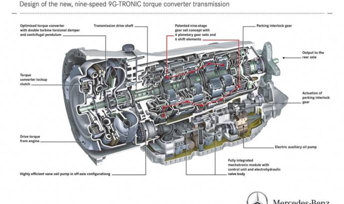 Mercedes 9G-Tronic - the first nine-speed transmission