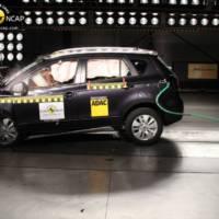 Suzuki SX-4 receives 5 stars in EuroNCAP crash-tests