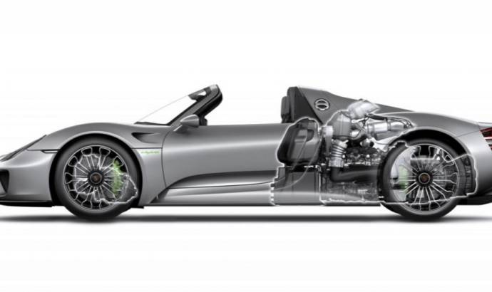 VIDEO: Porsche 918 Spyder detailed