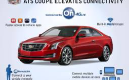 2015 Cadillac ATS Coupe will have OnStar 4G LTE & CUE Apps