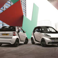 2014 Smart Grandstyle Edition introduced