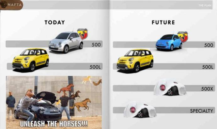 Fiat 500X and mysterious roadster planned