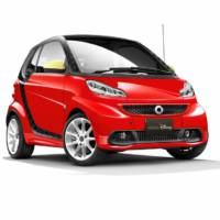 Smart Fortwo Electric Drive Mickey Mouse edition