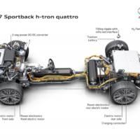 2014 Audi A7 Sportback h-tron Concept bows in L.A.