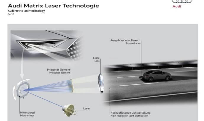 Audi Matrix laser lights detailed