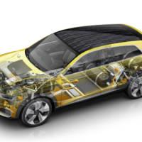 Audi h-tron quattro concept revealed at NAIAS