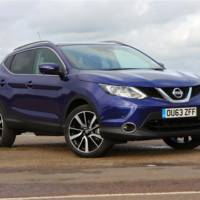 The SUV sales led the 2015 European car market