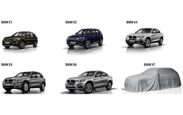 BMW confirms an ultra-luxury X7 model