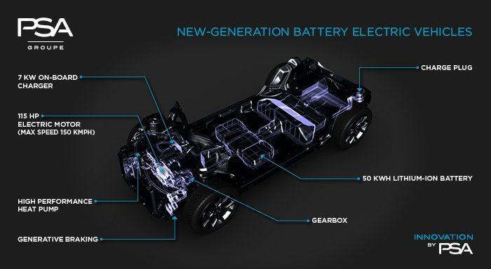 Peugeot announces new electric and hybrid models until 2019