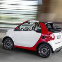 2017 Smart Fortwo Cabrio US pricing