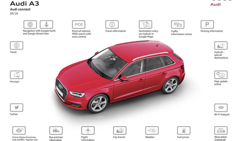 Audi connect SIM offers 4G connection in roaming
