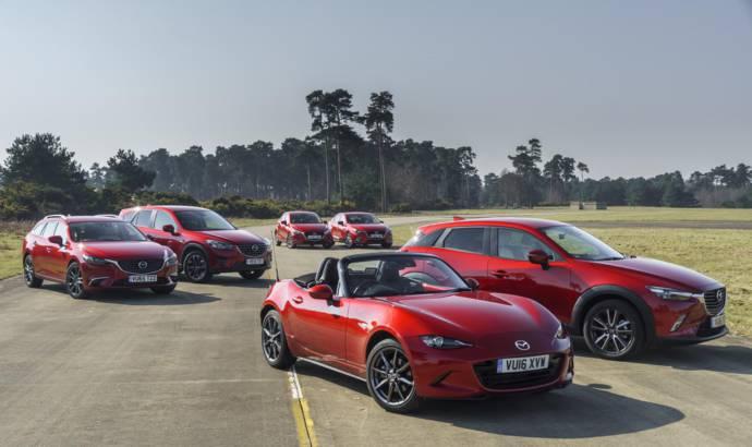Mazda prediction for its 2016 sales