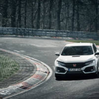 2017 Honda Civic Type R - UK price