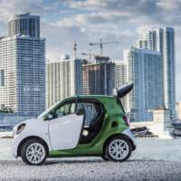 2017 Smart fortwo electric launched in US
