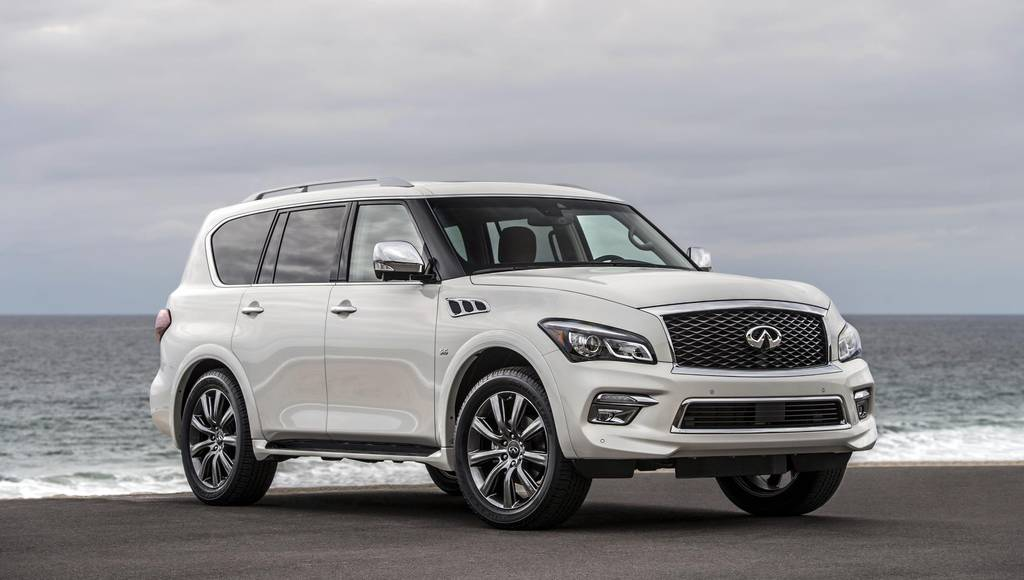 Infiniti QX80 Signature Edition launched in US