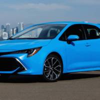 2019 Toyota Corolla hatchback recall in US