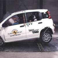 EuroNCAP final testing in 2018: detailed results