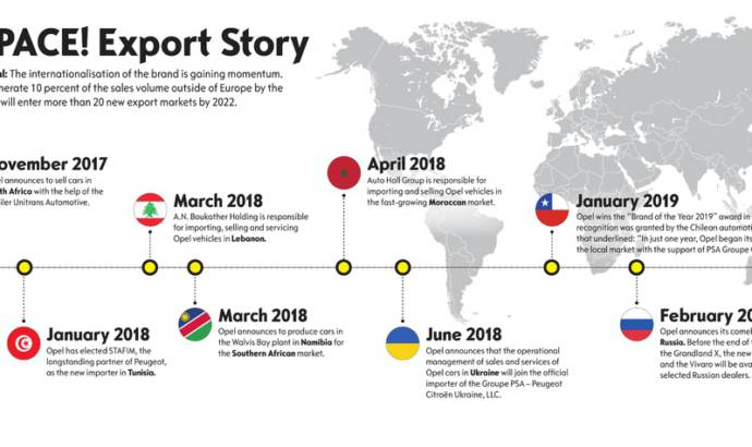 Opel to return to Russian market