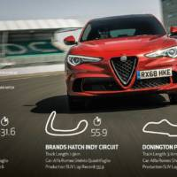 Alfa Romeo Stelvio Quadrifoglio set three SUV lap records in UK
