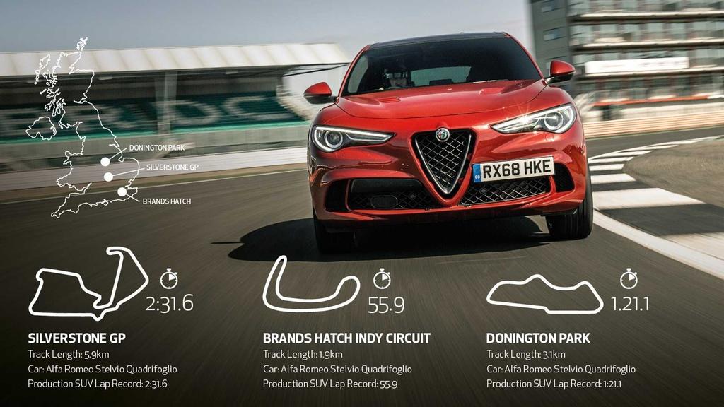 Alfa Romeo Stelvio Quadrifoglio set three SUV lap records in UK