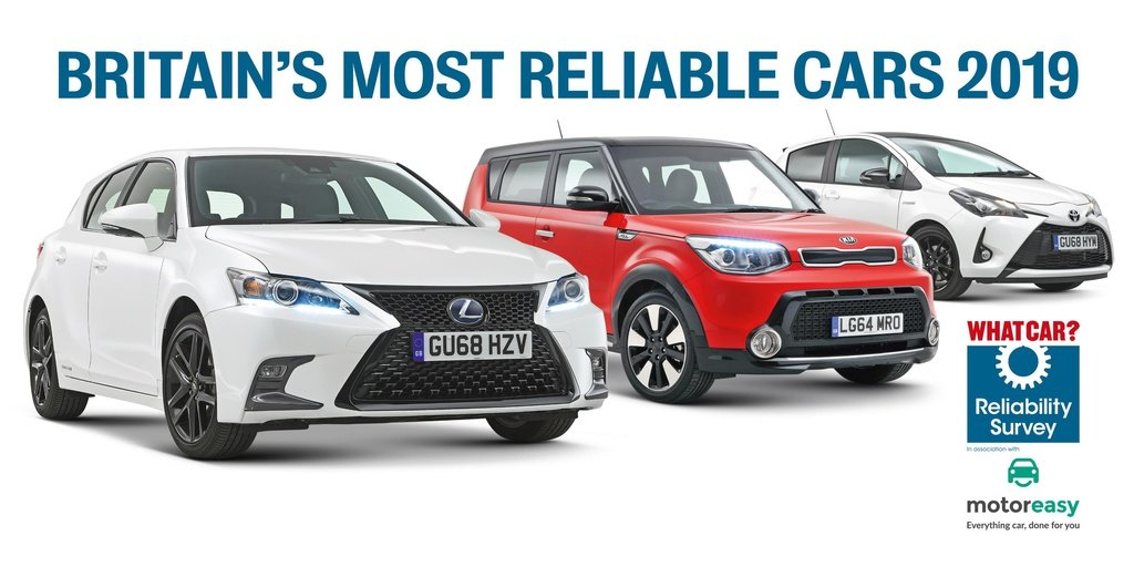 The most reliable cars on the UK market